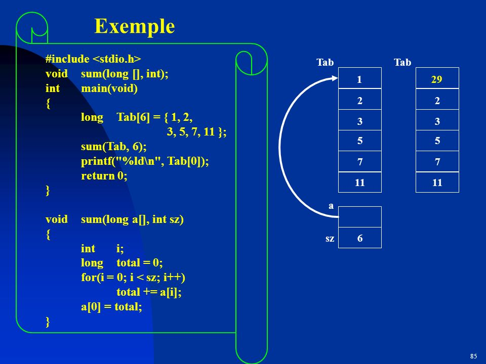 Exemple #include <stdio.h> void sum(long [], int);